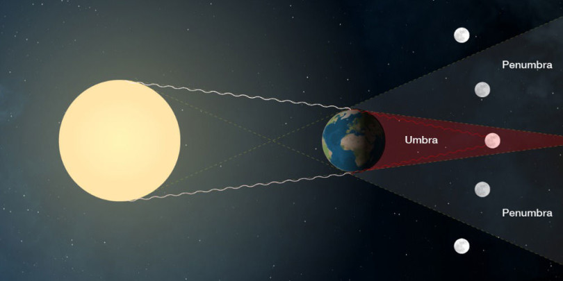Chandra Grahan Lunar Eclipse in India 28 September 2015